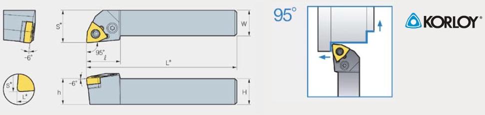 Külső esztergáló kések - PWLNR-L