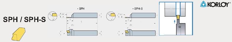 Leszúró kések - SPH - SPH-S