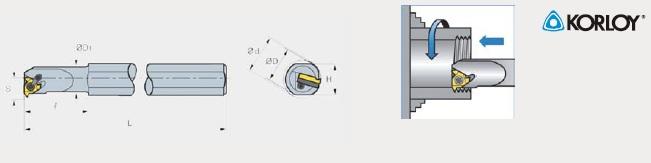 Menetvágó kések, körmös rögzítéssel - IRH-C