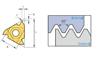 V – profilos (részprofilos) belső menetlapka, 60°-os